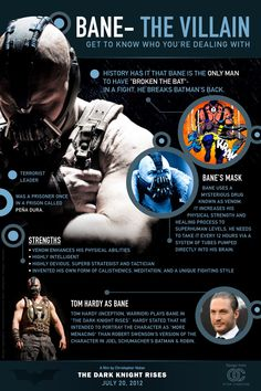 """This is a basic info about """"Bane"""", the villain of """"The Dark Knight Rises"""" through his history in comics, animated series and movies. Batman The Dark Knight, The Dark Knight Trilogy, The Dark Knight Rises, Dc Comics Art, Marvel Dc Comics, Bane Quotes, Bane Batman Quotes, Bane Mask, Nananana Batman"""