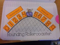 Rounding Rollercoaster- make into Anchor Chart | For My Classroom ...