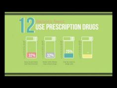 Prescription Drug Abuse is Now An Epidemic - A Video Infographic