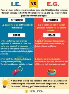 English grammar for native speakers Grammar And Punctuation, Teaching Grammar, Grammar And Vocabulary, Grammar Lessons, English Vocabulary, English Phonics, Grammar Rules, Vocabulary Games, Writing Lessons