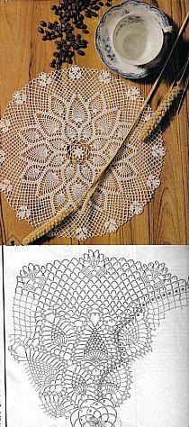 Hobby: Damskie pasje i hobby. Odkryj i pokaż innym Twoje hobby. Crochet Doily Diagram, Crochet Doily Patterns, Crochet Chart, Filet Crochet, Crochet Motif, Crochet Doilies, Crochet Mandela, Crochet Dreamcatcher, Pineapple Crochet