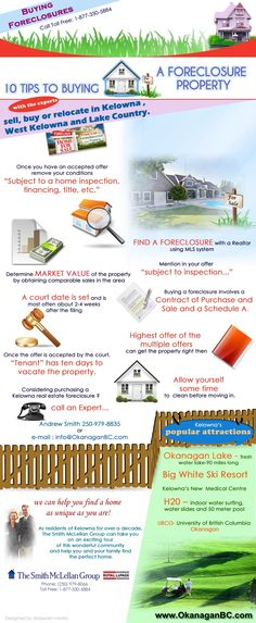 What does it take to buy a foreclosed home?