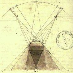 It took the genius of #Leonardo to really see how #light casts shadows.