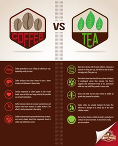 1000+ images about The Debate - Tea vs Coffee on Pinterest ...