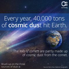Dust may be annoying around your house, but it's much more important on a larger scale than you may realize. Cosmic dust is what is present around young stars and is the material used to help them form. This dust is also the raw material from which planets like Earth are formed. Examples of cosmic dust can be observed not only all around us, but up in the sky in the form of comet tails. Space is one of three sources of dust on Earth.   Click the image to learn more!