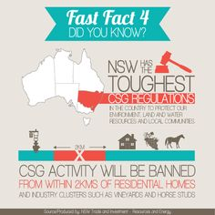 NSW has strict regulations in place to protect the environment, land, water and local communities. Find out more on the NSW Coal Seam Gas website www.csg.nsw.gov.au
