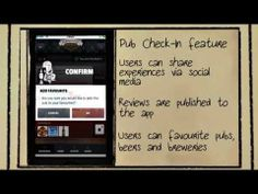 It takes less than two minutes a day to update your Perfect Pint account and maximise your real ale and craft beer sales. This quick, simple guide shows you how #Beer #Ale #UKpubs #Apps