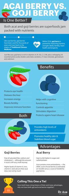 Acai berry vs goji berry - Dr. Axe http://www.draxe.com #health #Holistic #natural