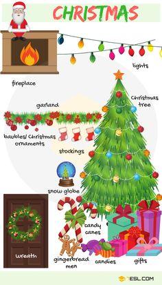 Christmas Words: Useful Christmas Vocabulary Words List - 7 E S L Holiday Words, Christmas Words, Christmas Themes, Christmas Christmas, Christmas Crafts, Learn English For Free, Learn English Words, English Lessons, Vocabulary Words