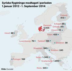 FLYGTNINGESTRØMME. Danmark har modtaget flere syriske flygtninge end 15 EU-lande tilsammen Siden januar 2012 har Danmark modtaget flere syriske flygtninge end 15 andre EU-lande har modtaget tilsammen. D. 16. OKT 2014