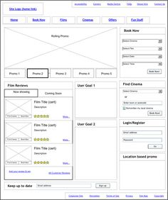 10 Best Wireframes images in 2016 | Sketches, Website
