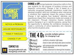 4 D's of Bystander Intervention  Change It Up
