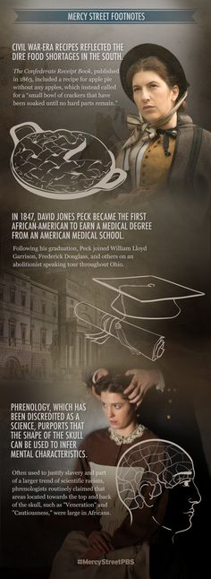 Did you know the Green Family from Mercy Street is based on the real family from Alexandria, VA? Each week, we're revealing the true history and real life stories behind the PBS series with Mercy Street Footnotes. Mercy Street Pbs, You Scare Me, Real Family, American Civil War, Season 2, Real Life, Infographic, Things To Think About, In This Moment