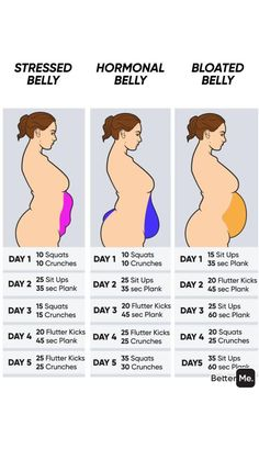 FREE Quiz Know which is the best weight loss diet for you! i am goki kdfso mwekm amdkfmwei msdkfmqoma dlfmaosdifewnfwoefndsaklnf adsfnweoifnadkn Lose Weight Quickly facts Uncovered by Experts Weight Loss Workout Plan, At Home Workout Plan, At Home Workouts, Exercise At Home, Exercise Ball, Daily Exercise Plan, At Home Workout For Beginners, Female Workout Plan, Back Fat Exercises At Home