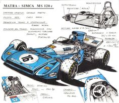 Werner Buhrer Matra MS 120. I believe is formula 1 but might be a formula Atlantic