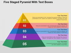 Powerpoint tutorial 8 how to create a stunning 2d and 3d pyramid five staged pyramid with text boxes flat powerpoint design toneelgroepblik Image collections