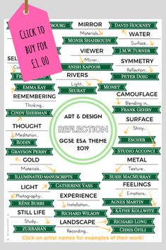 🎨 Poster or handout printable resource to support GCSE art students in exploring the Reflection ESA theme. Presented as a mind-map with clickable links to relevant artists and inspiring ideas! 💡