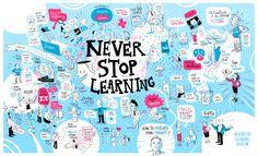 Helter skelter learning