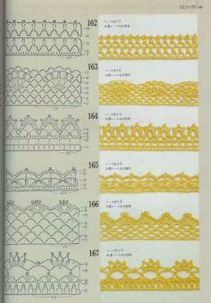 Puntilla de ganchillo para lanas y algodones
