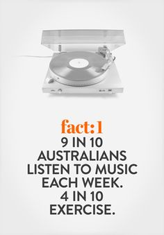 9 in 10 Australians listen to music each week. 4 in 10 exercise.
