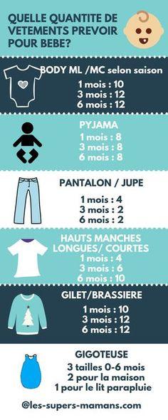 Quelle quantité de vêtements prévoir pour l'arrivée de bébé? Combien de body, pyjama, tenues... En quelle taille? Toutes les informations détaillées juste ici! #bébé #arrivéedebébé #naissance #prévoirnaissance #tenuebebe
