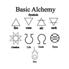Maybe I could somehow combine the Egyptian fire symbol with the alchemy fire symbol?