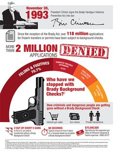 General info on gun control provided by the Brady Center to Prevent Gun Violence