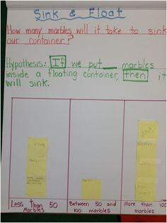 This is a bar graph from an experiment, in which the class recorded how many objects would make a floating container sink. It was a great, fun science experiment and I created differentiated worksheets to go along with it!