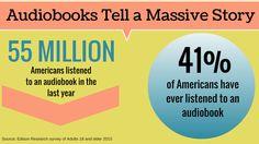 Audiovisual Media ON Digital Age