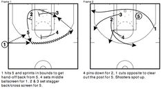 San Antonio Spurs Box Triple Sideline Out of Bounds