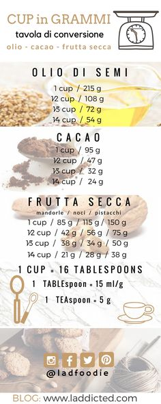 cup in grammi olio cacao noci Sweets Recipes, Veggie Recipes, Healthy Recipes, Veggie Food, A Food, Good Food, Food And Drink, Kitchen Recipes, Cooking Recipes