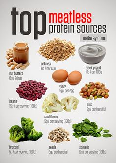Top Meatless Protein Sources Up your protein intake without eating (more) meat with these affordable foods to get and stay active, strong, and healthy.