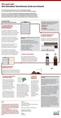 What are legislative earmarks?