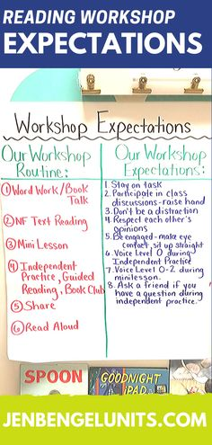 Free Week of Reading and Writing Workshop Lessons! - Out of this World Literacy Reading Lessons, Writing Lessons, Teaching Reading, Readers Workshop, Writing Workshop, Teacher Pay Teachers, Teacher Resources, Teaching Ideas, Editing Checklist