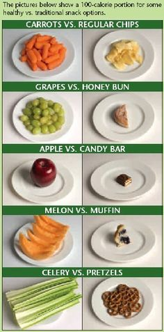 100-calorie portions.  Healthy vs. traditional snack options.