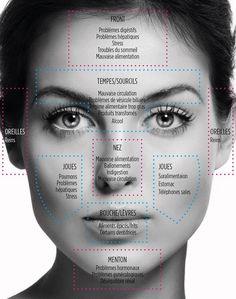 Les boutons sont nos pires ennemies dès l'adolescence. Beaucoup de femmes sont sujettes aux poussées d'acné. On en connait les causes principales : stre