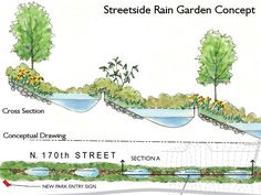 75 Beautiful Rain Garden You Should Have In Your Home Front Yard 750 Schöner Regengarten, den Sie in Urban Landscape, Landscape Design, Garden Design, Water From Air, Rain Garden, Garden Loppers, Party Garden, Garden Tips, Dream Garden