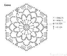 шестиугольные мотивы крючком со схемами: 26 тыс изображений найдено в Яндекс.Картинках