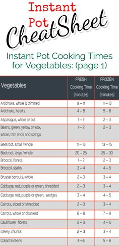 Instant Pot Cooking Times for all Vegetables - fresh and frozen (page 1 of 2) #instantpottimechart #cookingtips #cooking101 #cookinghacks