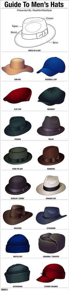 Fashion infographic & data visualisation Fashion infographic : 16 Stylish Men's Hats Infographic Description Fashion infographic : 16 Stylish Mens Hats – Infographic Source – Sharp Dressed Man, Well Dressed Men, Mode Man, Style Urban, Style Masculin, La Mode Masculine, Mens Style Guide, Gentleman Style, Hats For Men