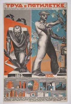 (48) Trud v Piatiletke [Translation: Labour in the Five Year Plan]