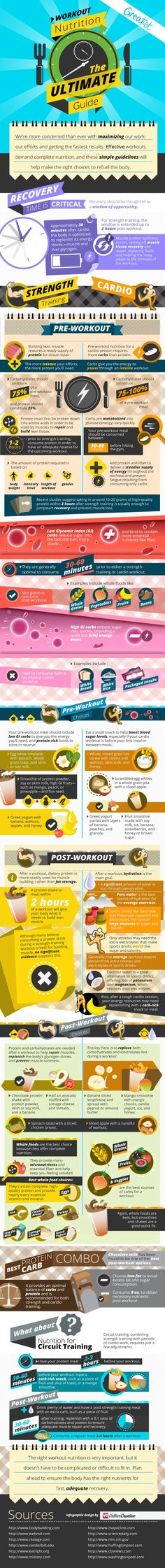 The Complete Guide to Workout Nutrition [Infographic] (maximizing workout efforts and getting faster results) - From Greatist :: @greatist :: | Glamour Shots Photography