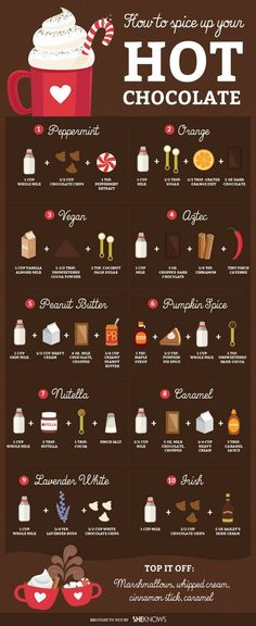Christmas Hot Chocolate Ideas. Christmas Hot Chocolate Flavours. Christmas Hot Chocolate Recipe. The Most Delicious Way To Spice Up Your Hot Chocolate This Holiday Season. #HotChocolate #Christmas Via SheKnows.