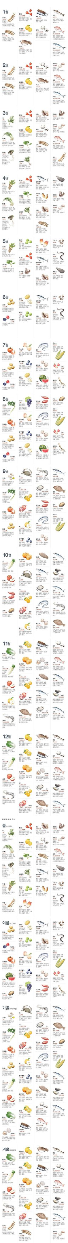 Cooking Tips, Cooking Recipes, Good Food, Yummy Food, Food Categories, Nutrition Information, Korean Food, Food Design, Fun Drinks