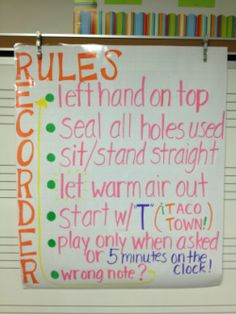 Recorder Rules Anchor Chart