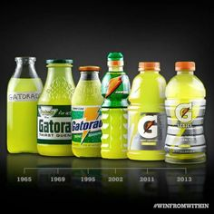 Image result for classic gatorade bottle