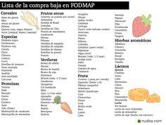 Lista de alimentos de la dieta FODMAP y consejos a seguir también para gente con intolerancias.