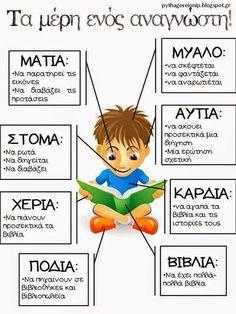 Preschool Education, Teaching Kids, Kids Learning, Welcome To School, Learn Greek, Library Inspiration, Greek Language, School Staff, Too Cool For School