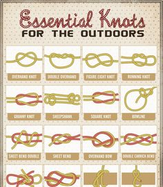 "We've all been there. You need a knot and you can't quite remember how to tie it."" Knowing your knots could literally save your life. Whether you want to ti. by janette Knots Guide, Overhand Knot, Rope Knots, Survival Quotes, Fishing Knots, Survival Prepping, Emergency Preparedness, Survival Gear, Scouting"