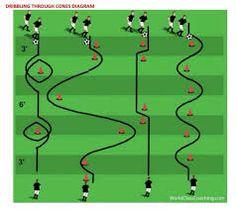 Résultats de recherche d'images pour « drill soccer a 9 »